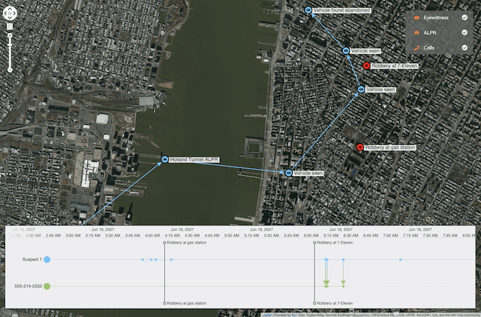 A KronoGraph timeline next to a KeyLines network visualization investigating how a major crime unfolded.