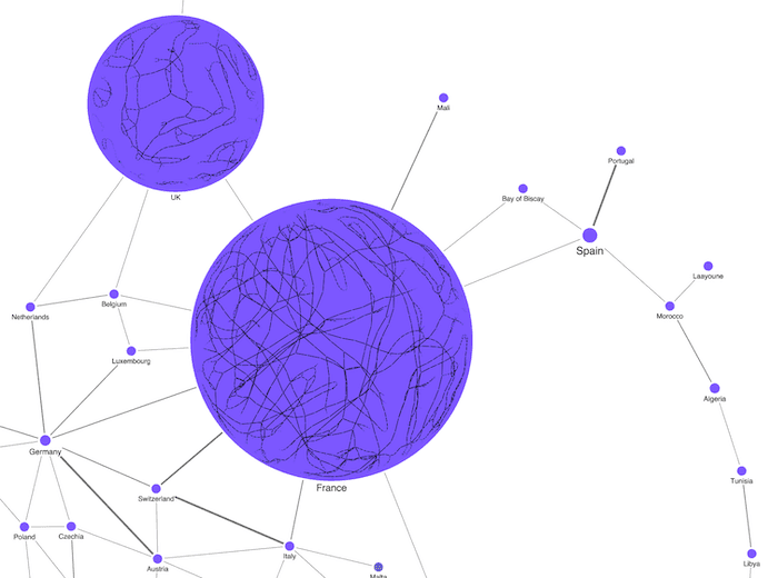 visualizing network infrastructure - A topological view of the data makes clear the interdependencies between different countries.