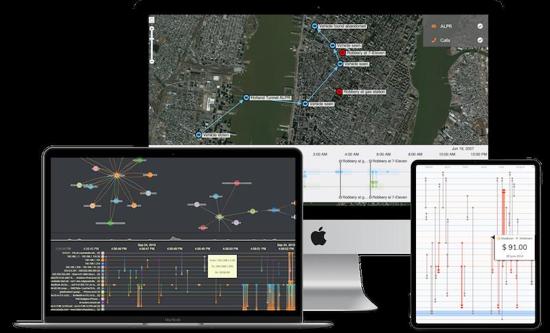 KronoGraph: the developer toolkit for timeline visualization