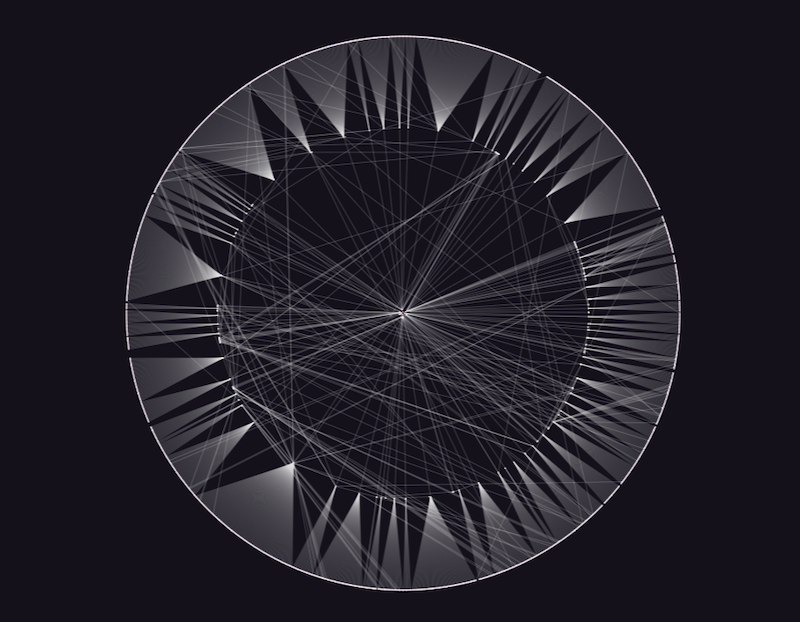 radial layout