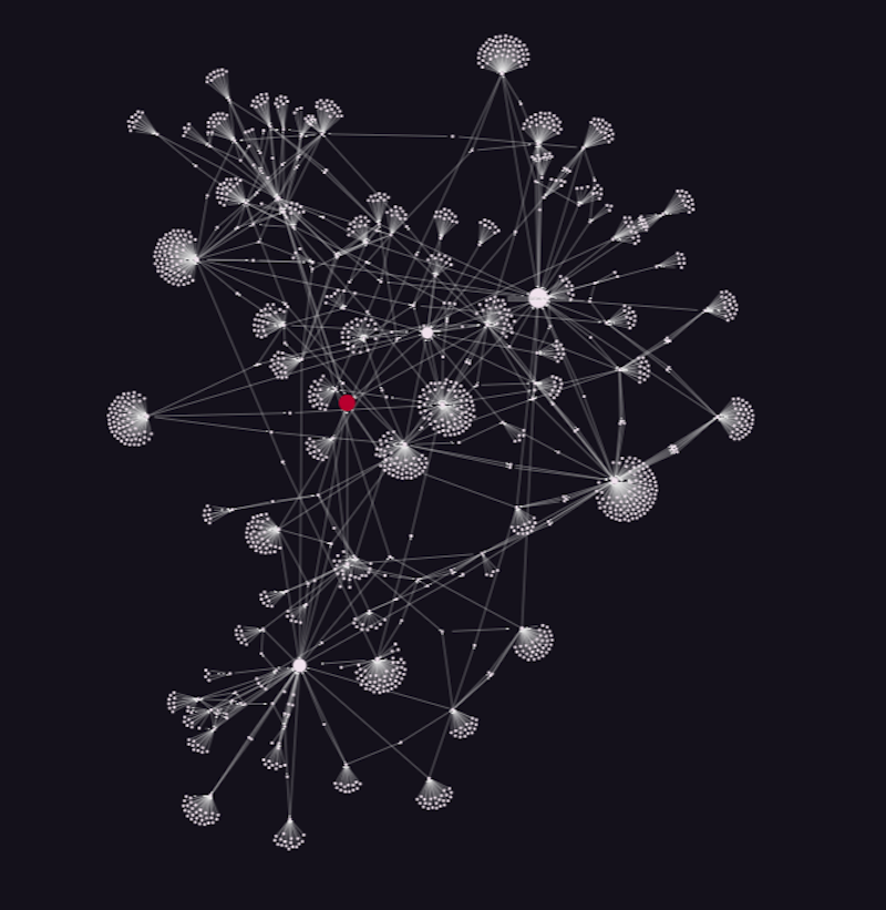 Our graph visualization in dark mode