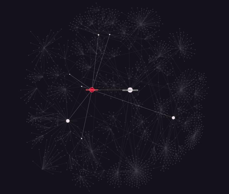 highlighting nodes