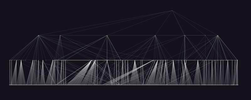 Visualizing our data with ReGraph's sequential layout - ideal for data with distinct layers or hierarchies