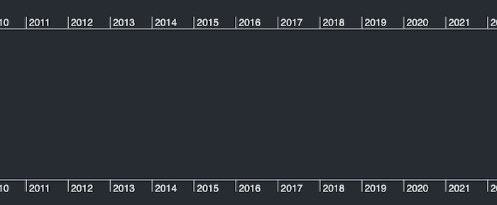 A blank KronoGraph timeline visualization created using React