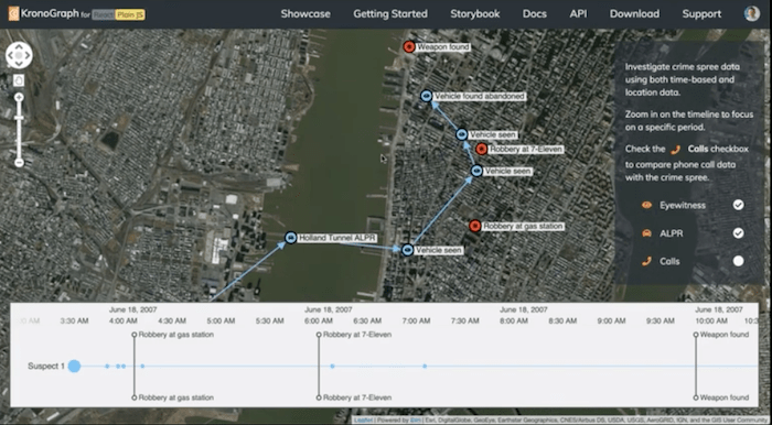 Investigating a crime spree with KeyLines geospatial and KronoGraph chronological timelines