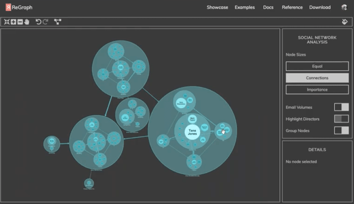 Grouping nodes into combos using our React network visualization API
