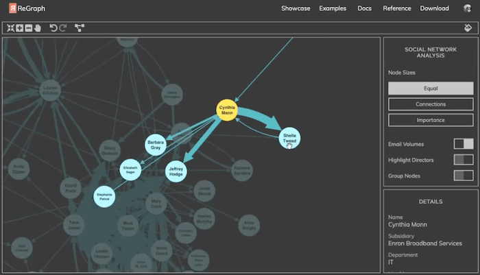 Social network analysis techniques in ReGraph, our React network visualization app