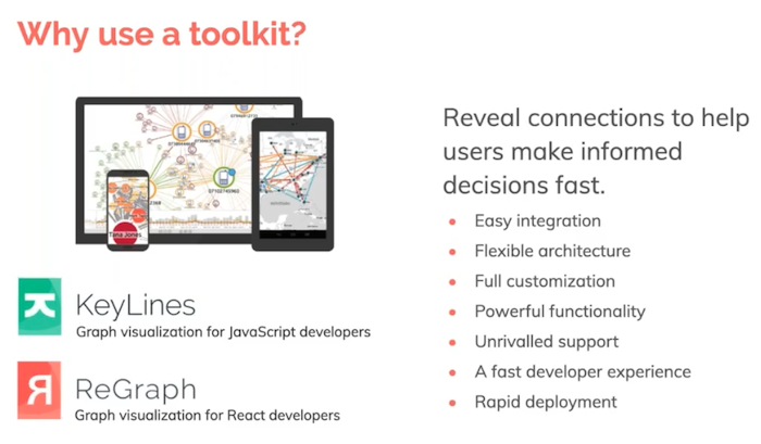 The benefits of using KeyLines and ReGraph, our React network visualization SDK