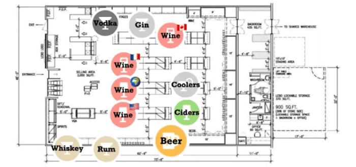 Supply chain visualization of a Toronto liquor store floor plan