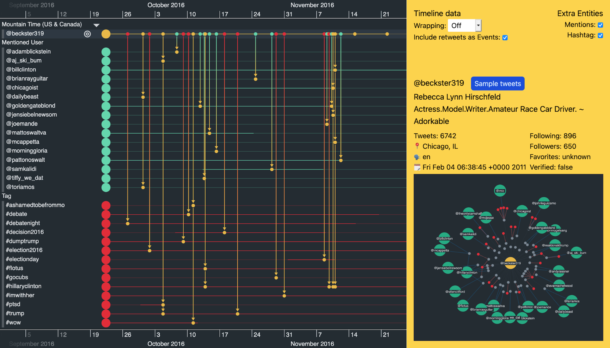 Neo4j timeline visualization: Interactive timelines together with a network chart provide two powerful ways of exploring the same Neo4j dataset