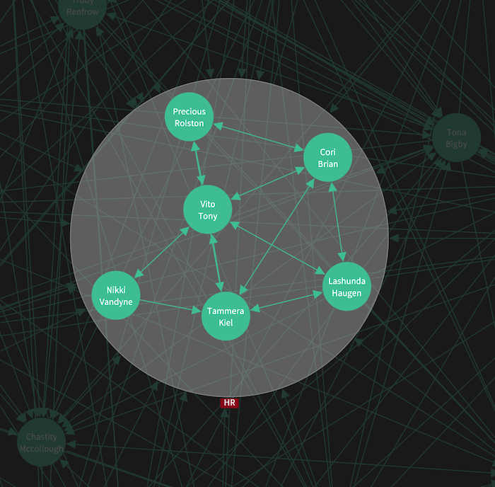 Look inside a combo whenever you need more detailed information while using our visual network analysis tool