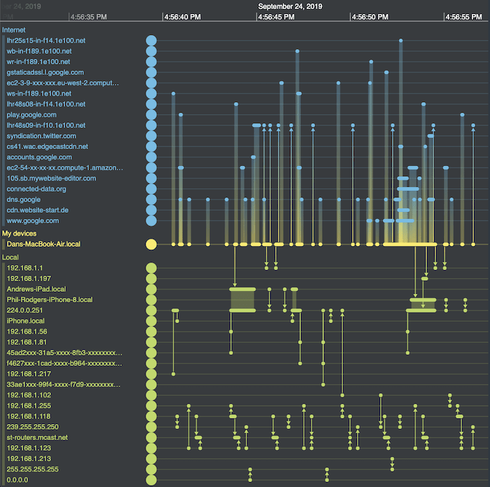 A color-customized forensic timeline analysis tool