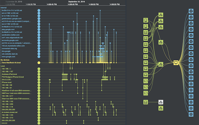 First look at our hybrid data visualization app