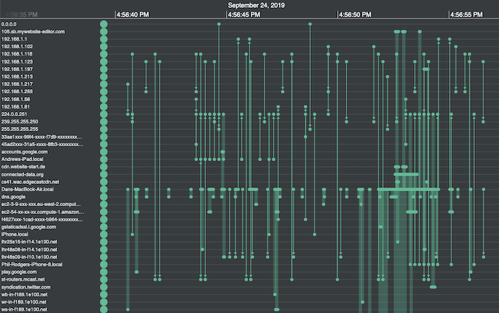 Network traffic visualized as timelines of events and connections