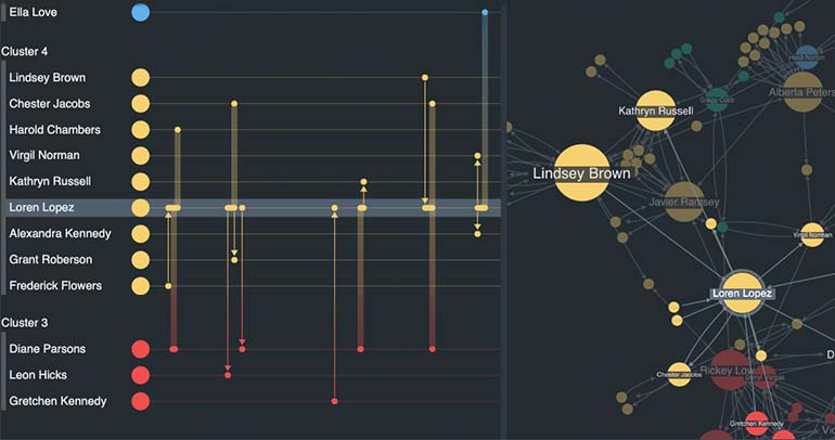 Built with KronoGraph: timeline analysis for investigations