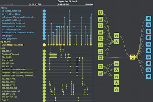 KronoGraph terror timeline visualization demo