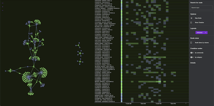 Two powerful views of the same network traffic analysis data: a network chart to explore connections and timelines for examining how and when events unfold