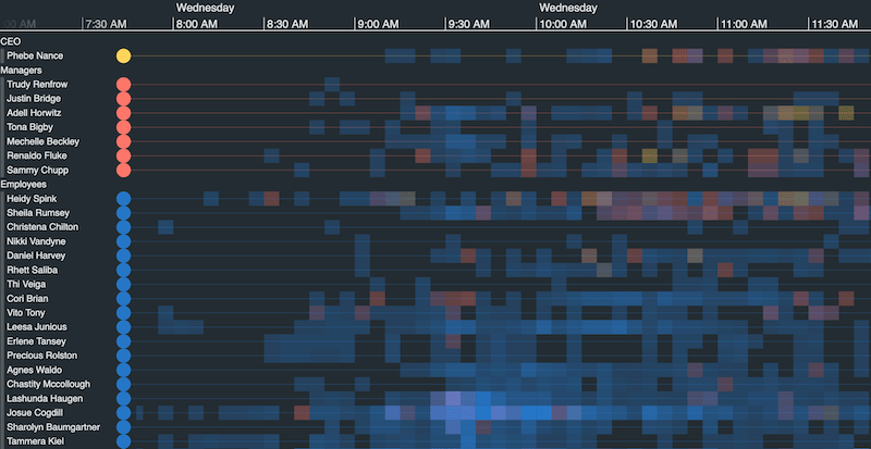 Social network visualization: pattern of life timelines