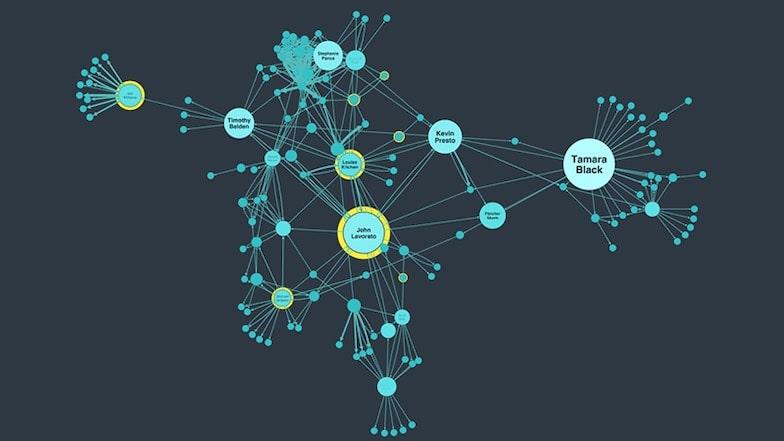 visualizing communications records