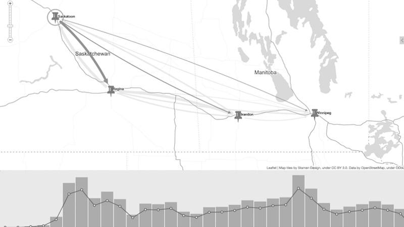 link analysis for law enforcement - visualizing online advertising meta data to detect human trafficking