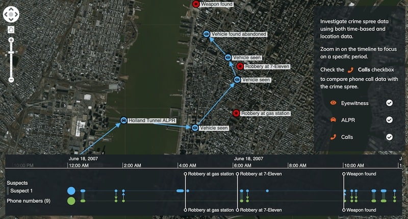 link analysis for law enforcement - visualization of crime investigations data