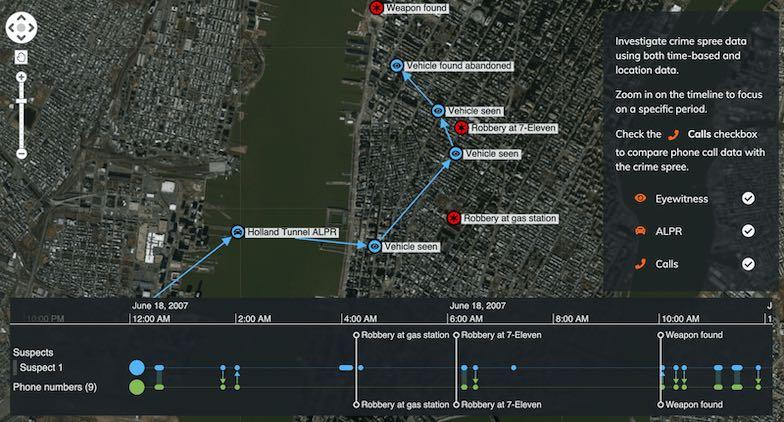 understanding network traffic as a timeline