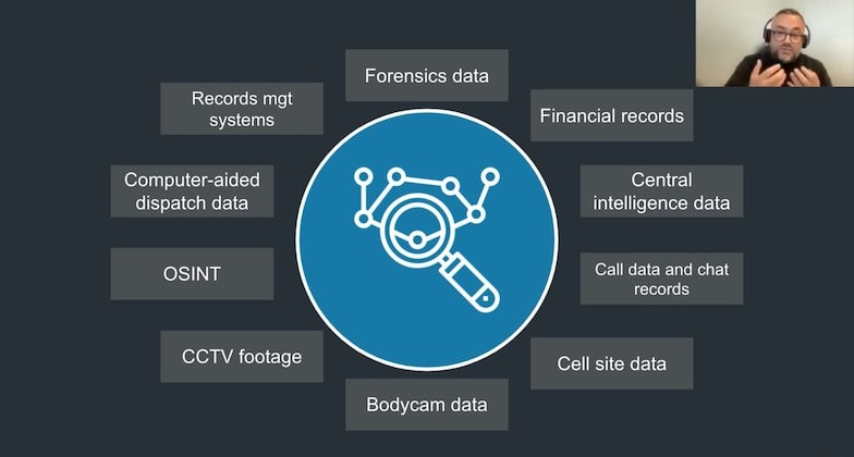 Successful communications intelligence (COMINT) data analysis in 5 easy steps